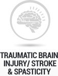 Traumatic Brain Injury/Stroke & Spasticity - Harish S. Hosalkar, MD - Adult & Pediatric Orthopedist